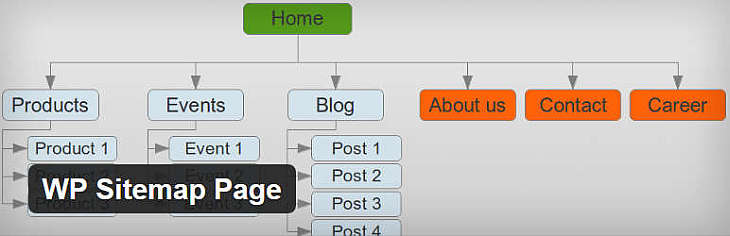WP Sitemap Page